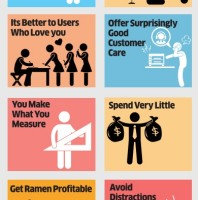 12 SURVIVAL Rules for Startup